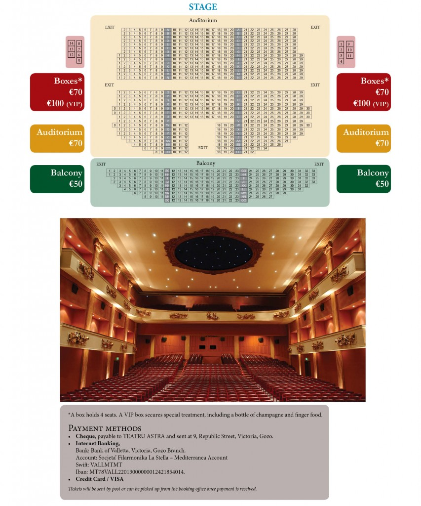 Seating Plan Teatru Astra(1)